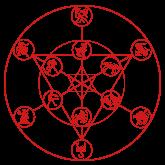horoscope-match